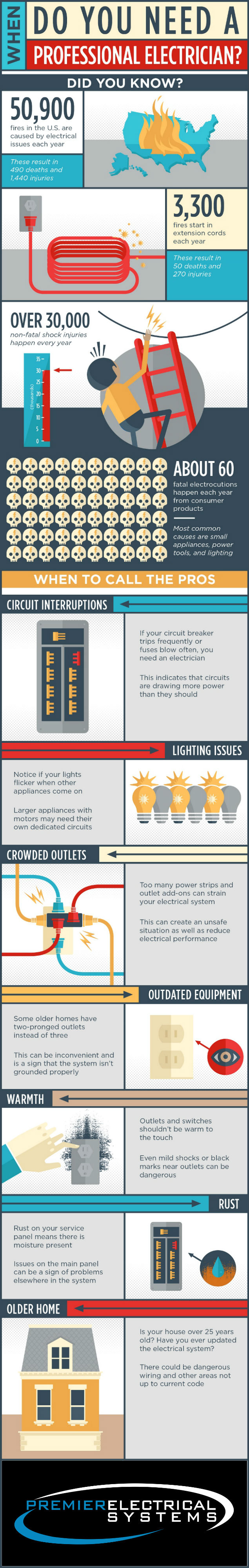 when-do-you-need-a-professional-electrician-infographic